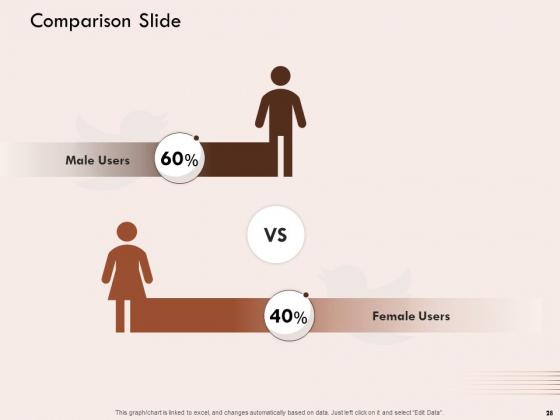 Steps_Of_Strategic_Procurement_Process_Ppt_PowerPoint_Presentation_Complete_Deck_With_Slides_Slide_28