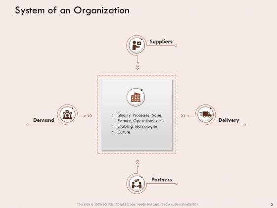 Steps_Of_Strategic_Procurement_Process_Ppt_PowerPoint_Presentation_Complete_Deck_With_Slides_Slide_3