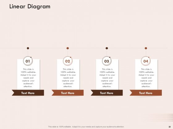 Steps_Of_Strategic_Procurement_Process_Ppt_PowerPoint_Presentation_Complete_Deck_With_Slides_Slide_31