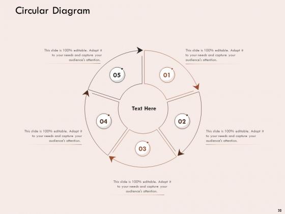 Steps_Of_Strategic_Procurement_Process_Ppt_PowerPoint_Presentation_Complete_Deck_With_Slides_Slide_32