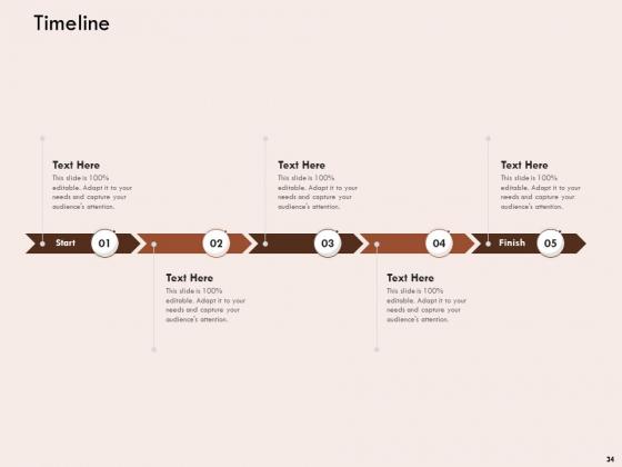 Steps_Of_Strategic_Procurement_Process_Ppt_PowerPoint_Presentation_Complete_Deck_With_Slides_Slide_34