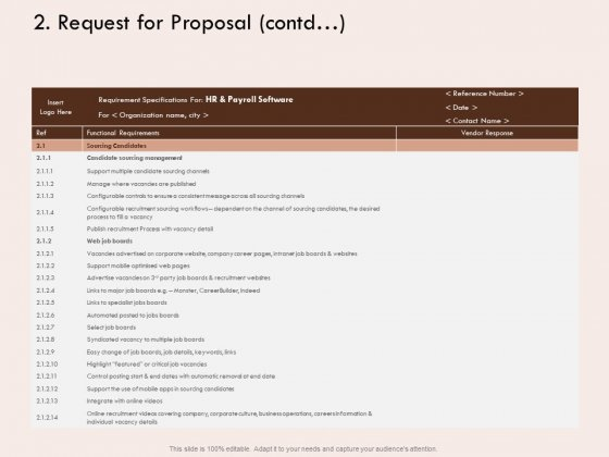Steps Of Strategic Procurement Process Request For Proposal Contd Ppt Infographics Layout Ideas PDF