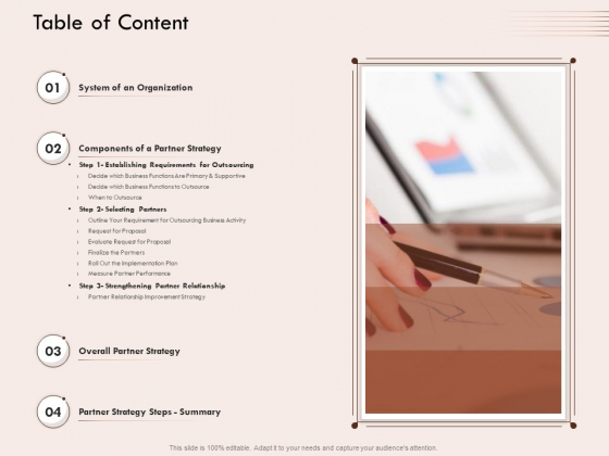 Steps Of Strategic Procurement Process Table Of Content Ppt Model Example PDF