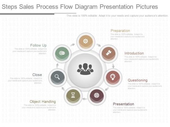 Steps Sales Process Flow Diagram Presentation Pictures