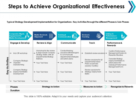 Steps To Achieve Organizational Effectiveness Ppt Powerpoint Presentation Inspiration Graphics Design