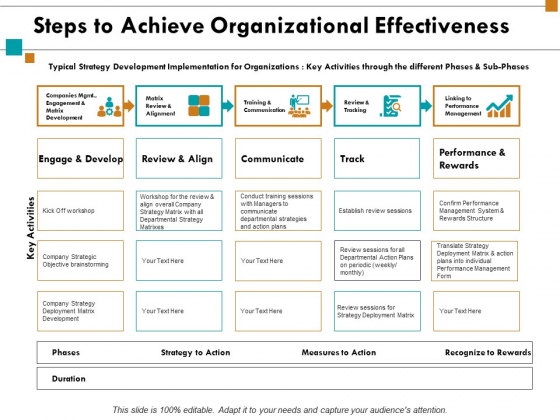 Steps To Achieve Organizational Effectiveness Ppt Powerpoint Presentation Slide