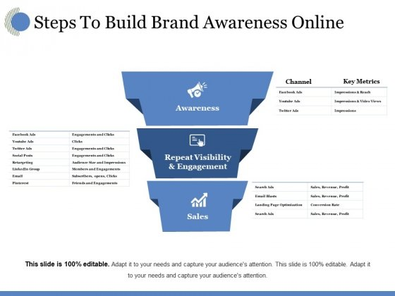 Steps To Build Brand Awareness Online Ppt PowerPoint Presentation Ideas Clipart