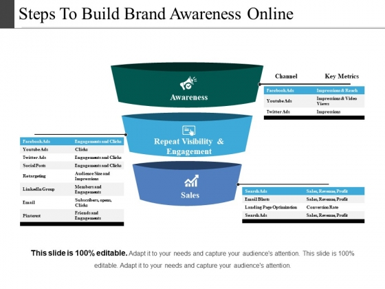 Steps To Build Brand Awareness Online Ppt PowerPoint Presentation Portfolio Themes