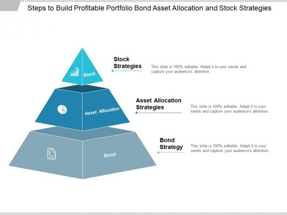 Steps To Build Profitable Portfolio Bond Asset Allocation And Stock Strategies Ppt PowerPoint Presentation Infographic Template Layout Ideas