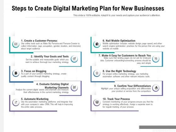 Steps_To_Create_Digital_Marketing_Plan_For_New_Businesses_Ppt_PowerPoint_Presentation_File_Skills_PDF_Slide_1