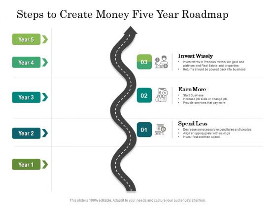 Steps To Create Money Five Year Roadmap Designs