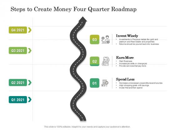 Steps To Create Money Four Quarter Roadmap Icons
