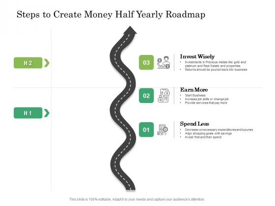 Steps To Create Money Half Yearly Roadmap Background