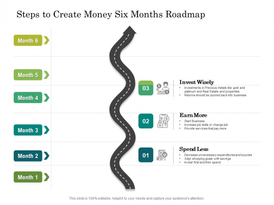Steps To Create Money Six Months Roadmap Download