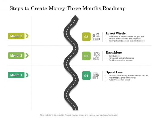 Steps To Create Money Three Months Roadmap Clipart