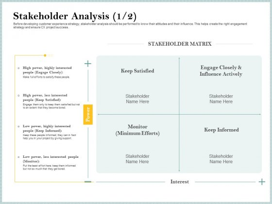 Steps_To_Create_Ultimate_Client_Experience_Stakeholder_Analysis_Keep_Clipart_PDF_Slide_1