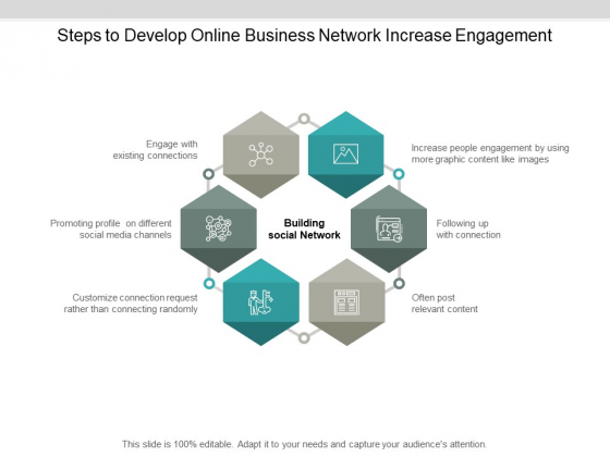 Steps To Develop Online Business Network Increase Engagement Ppt PowerPoint Presentation Show Picture