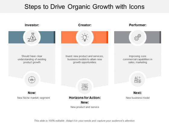 Steps To Drive Organic Growth With Icons Ppt PowerPoint Presentation Slides Display