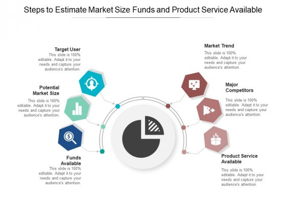 Steps To Estimate Market Size Funds And Product Service Available Ppt PowerPoint Presentation Inspiration Layouts
