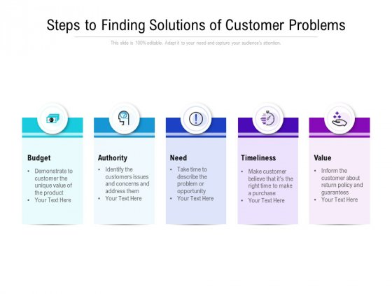 Steps To Finding Solutions Of Customer Problems Ppt PowerPoint Presentation Styles Example File