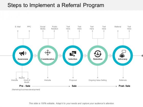 Steps To Implement A Referral Program Ppt Powerpoint Presentation Ideas Good