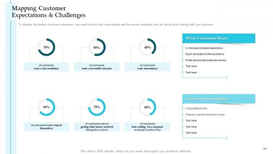 Steps_To_Improve_Customer_Engagement_For_Business_Development_Structure_PDF_Slide_11