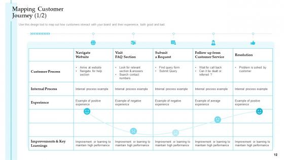 Steps_To_Improve_Customer_Engagement_For_Business_Development_Structure_PDF_Slide_12
