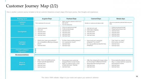 Steps_To_Improve_Customer_Engagement_For_Business_Development_Structure_PDF_Slide_13