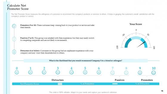 Steps_To_Improve_Customer_Engagement_For_Business_Development_Structure_PDF_Slide_16