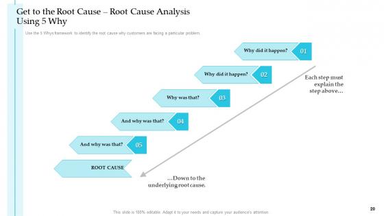 Steps_To_Improve_Customer_Engagement_For_Business_Development_Structure_PDF_Slide_20