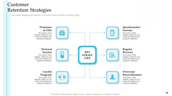 Steps_To_Improve_Customer_Engagement_For_Business_Development_Structure_PDF_Slide_25