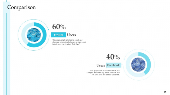 Steps_To_Improve_Customer_Engagement_For_Business_Development_Structure_PDF_Slide_34