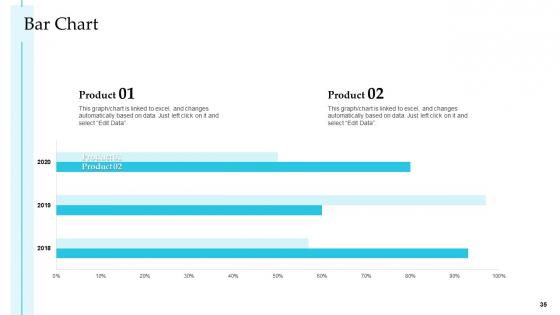 Steps_To_Improve_Customer_Engagement_For_Business_Development_Structure_PDF_Slide_35