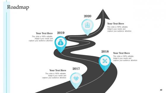 Steps_To_Improve_Customer_Engagement_For_Business_Development_Structure_PDF_Slide_40