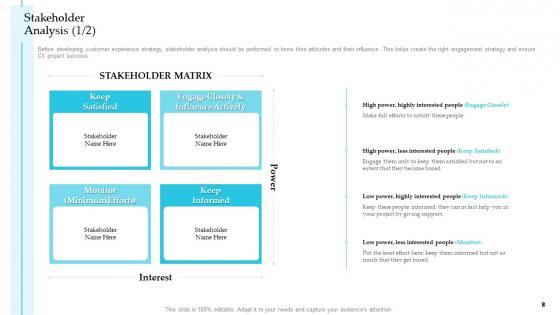Steps_To_Improve_Customer_Engagement_For_Business_Development_Structure_PDF_Slide_8