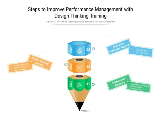 Steps To Improve Performance Management With Design Thinking Training Ppt PowerPoint Presentation Icon Sample PDF