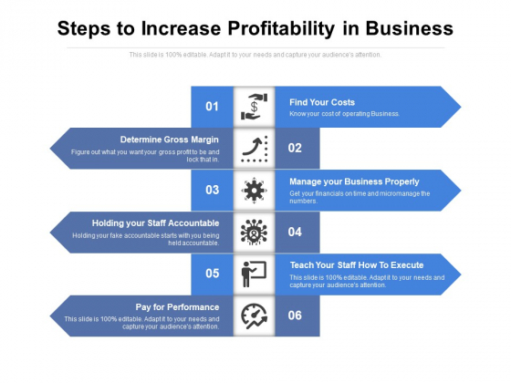 Steps To Increase Profitability In Business Ppt PowerPoint Presentation Professional PDF