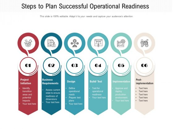 Steps To Plan Successful Operational Readiness Ppt PowerPoint Presentation Styles Microsoft PDF