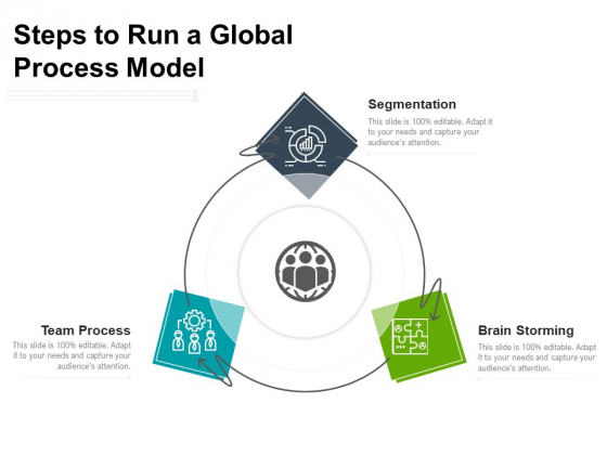 Steps To Run A Global Process Model Ppt PowerPoint Presentation File Layout PDF