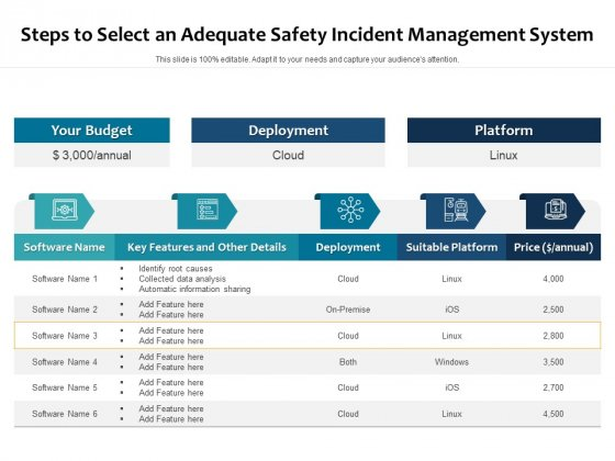 Steps To Select An Adequate Safety Incident Management System Ppt PowerPoint Presentation Gallery Examples PDF