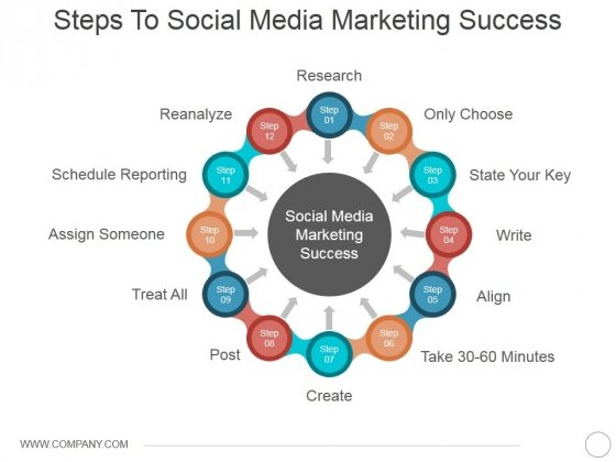 Steps To Social Media Marketing Success Ppt PowerPoint Presentation Slides Structure