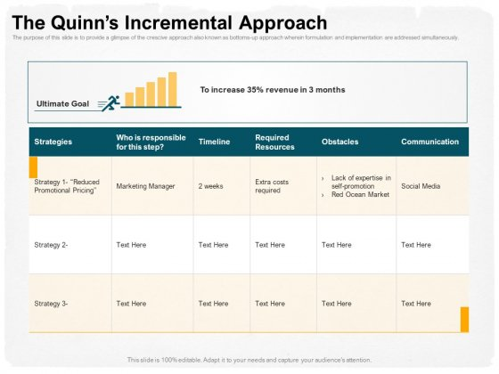 Stepwise Strategy The Quinns Incremental Approach Ppt Layouts Icon PDF