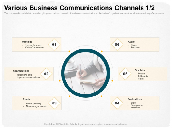 Stepwise Strategy Various Business Communications Channels Audio Ppt Professional Design Templates PDF