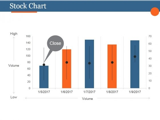 Stock Chart Ppt PowerPoint Presentation Clipart