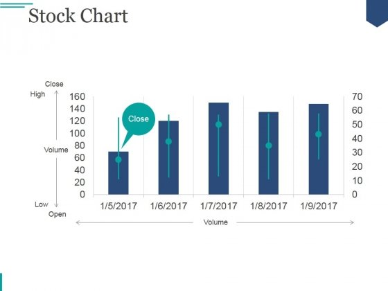 Stock Chart Ppt PowerPoint Presentation Diagrams
