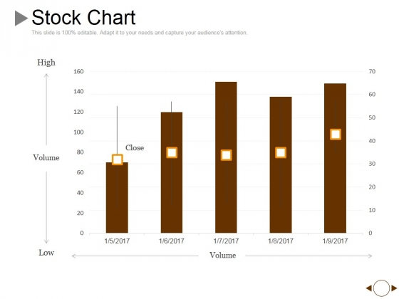Stock Chart Ppt PowerPoint Presentation Gallery Graphics Example