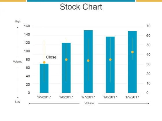 Stock Chart Ppt PowerPoint Presentation Guidelines