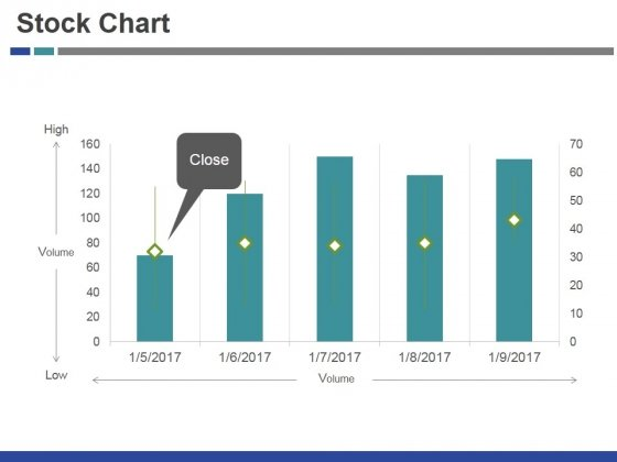 Stock Chart Ppt PowerPoint Presentation Icon Graphic Images