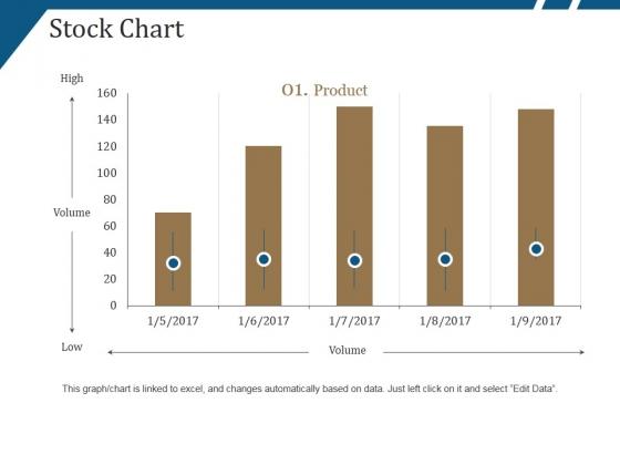 Stock Chart Ppt PowerPoint Presentation Icon Microsoft