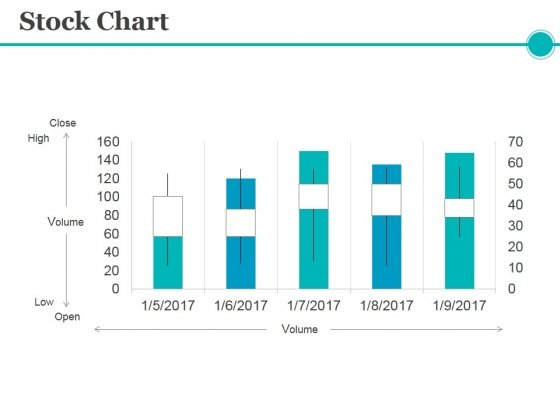Stock Chart Ppt PowerPoint Presentation Ideas Example